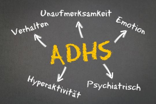 adhs-kinder